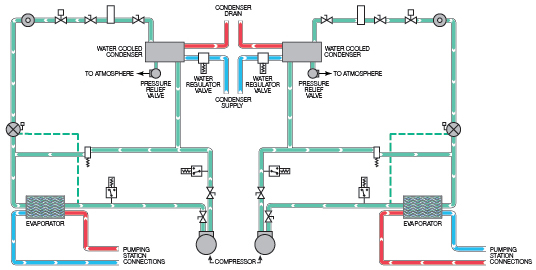 Chiller Flow Diagram Wiring Diagram